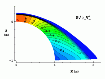 Pressure Contours, 5-Species Non-equilibrium Air